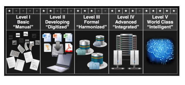 Graphic appeared in Western Digital presentation.