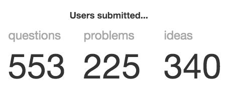 user posts