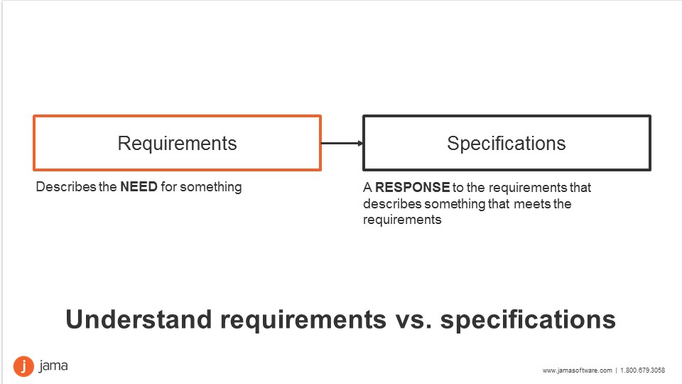 How to Write Good Requirements