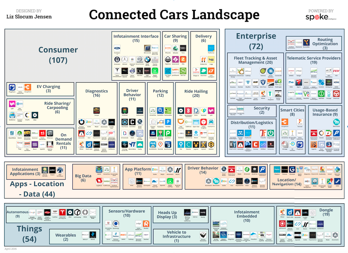 connectedcarscreenshot