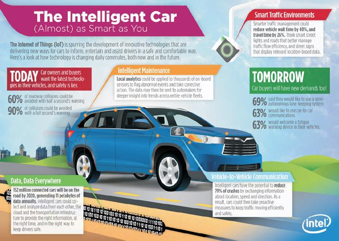intelligent-car-infographic