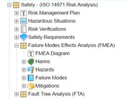 Example Risk Analysis items tree in Jama