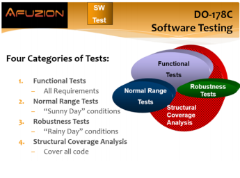 DO-178C Four Categories of Tests