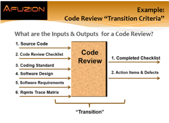 DO-178C Code Review