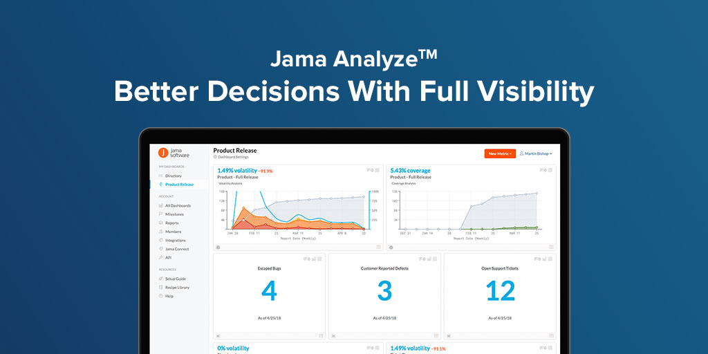 Introducing Jama Analyze™