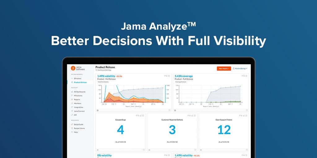 Introducing Jama Analyze™